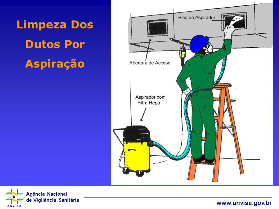 Agência Nacional de Vigilância Sanitária www.anvisa.gov.br Limpeza Dos Dutos Por Aspiração