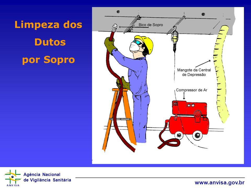 Agência Nacional de Vigilância Sanitária www.anvisa.gov.br Limpeza dos Dutos por Sopro