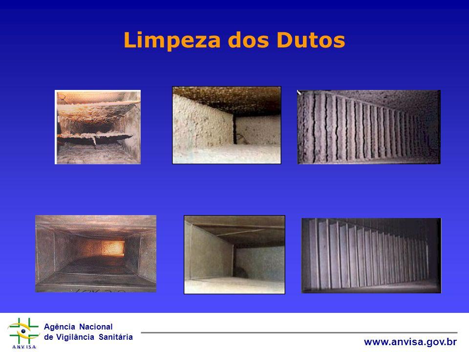 Agência Nacional de Vigilância Sanitária www.anvisa.gov.br Limpeza dos Dutos