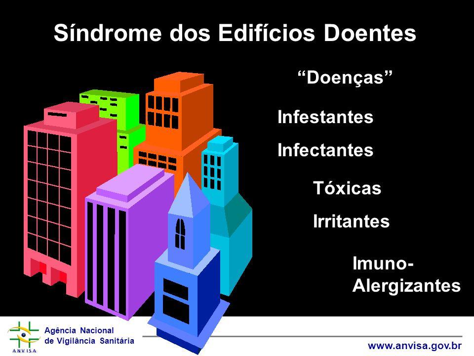 Agência Nacional de Vigilância Sanitária www.anvisa.gov.br Síndrome dos Edifícios Doentes Doenças Infestantes Infectantes Tóxicas Irritantes Imuno- Al