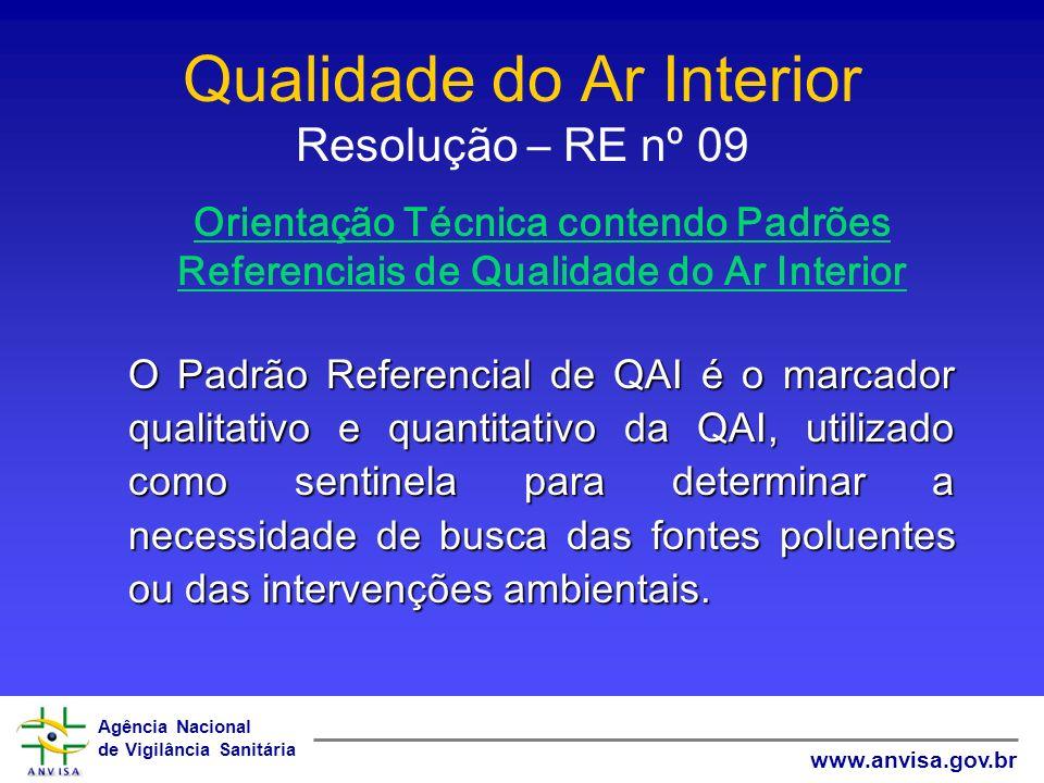 Agência Nacional de Vigilância Sanitária www.anvisa.gov.br Qualidade do Ar Interior Resolução – RE nº 09 Orientação Técnica contendo Padrões Referenci