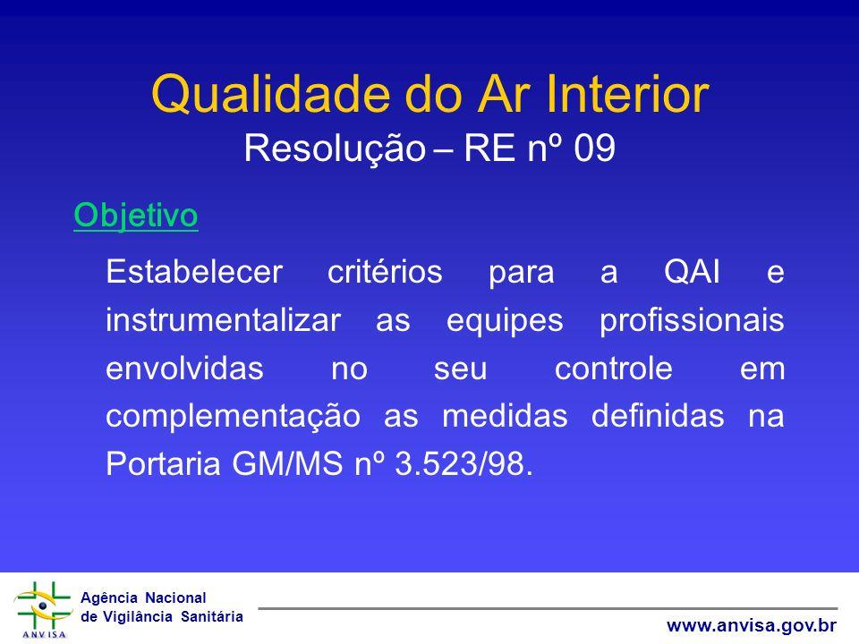 Agência Nacional de Vigilância Sanitária www.anvisa.gov.br Qualidade do Ar Interior Resolução – RE nº 09 Objetivo Estabelecer critérios para a QAI e i