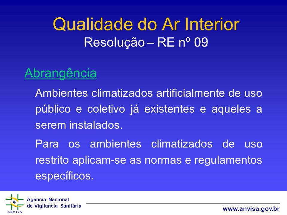 Agência Nacional de Vigilância Sanitária www.anvisa.gov.br Qualidade do Ar Interior Resolução – RE nº 09 Abrangência Ambientes climatizados artificial