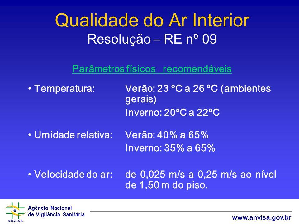 Agência Nacional de Vigilância Sanitária www.anvisa.gov.br Qualidade do Ar Interior Resolução – RE nº 09 Parâmetros físicos recomendáveis Temperatura: