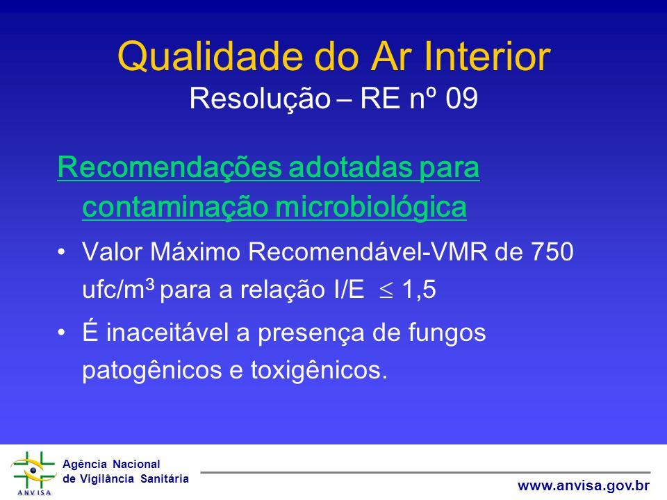 Agência Nacional de Vigilância Sanitária www.anvisa.gov.br Qualidade do Ar Interior Resolução – RE nº 09 Recomendações adotadas para contaminação micr