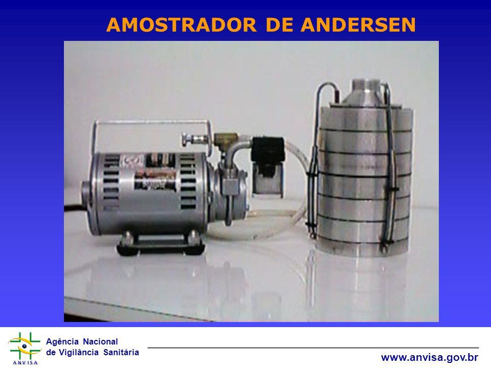 Agência Nacional de Vigilância Sanitária www.anvisa.gov.br AMOSTRADOR DE ANDERSEN