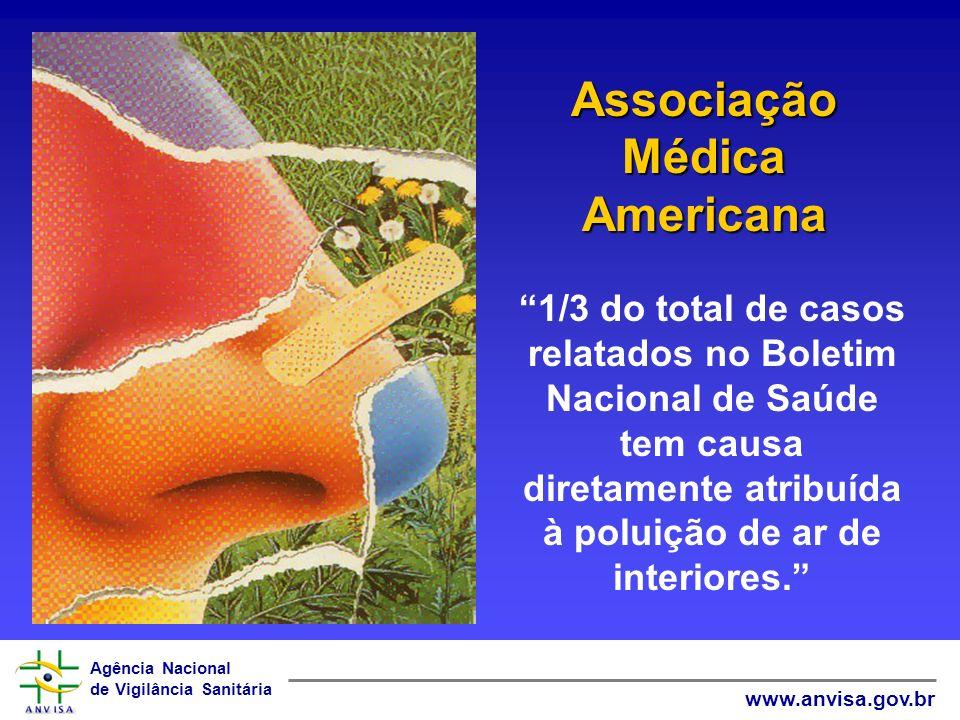 Agência Nacional de Vigilância Sanitária www.anvisa.gov.br Associação Médica Americana 1/3 do total de casos relatados no Boletim Nacional de Saúde te