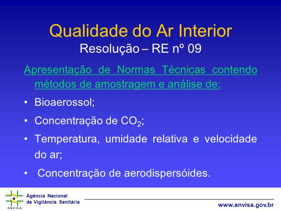 Agência Nacional de Vigilância Sanitária www.anvisa.gov.br Qualidade do Ar Interior Resolução – RE nº 09 Apresentação de Normas Técnicas contendo méto