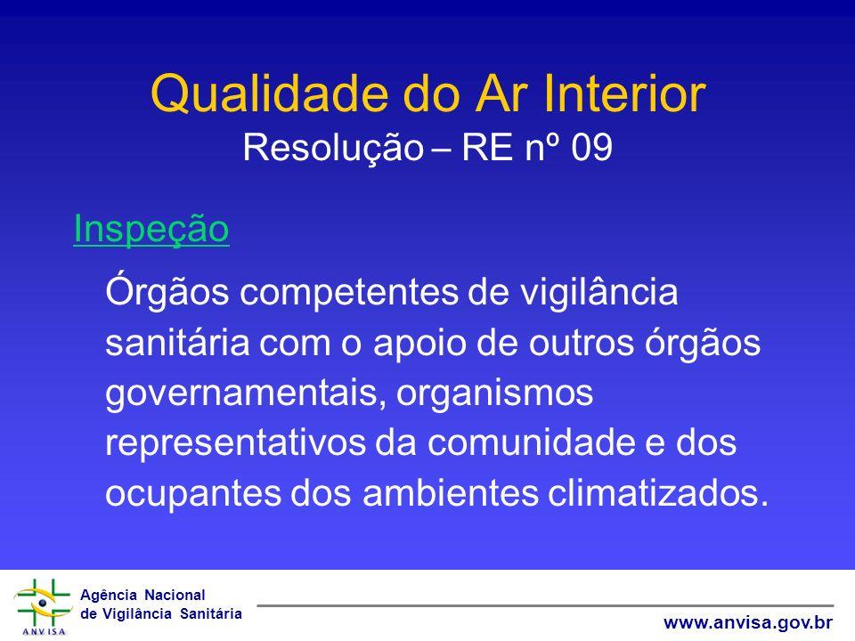 Agência Nacional de Vigilância Sanitária www.anvisa.gov.br Qualidade do Ar Interior Resolução – RE nº 09 Inspeção Órgãos competentes de vigilância san