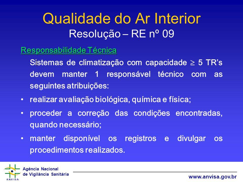 Agência Nacional de Vigilância Sanitária www.anvisa.gov.br Qualidade do Ar Interior Resolução – RE nº 09 Responsabilidade Técnica i Sistemas de climat