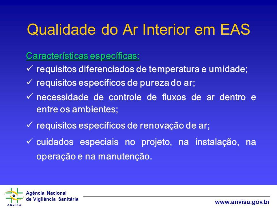 Agência Nacional de Vigilância Sanitária www.anvisa.gov.br Qualidade do Ar Interior em EAS Características específicas: requisitos diferenciados de te