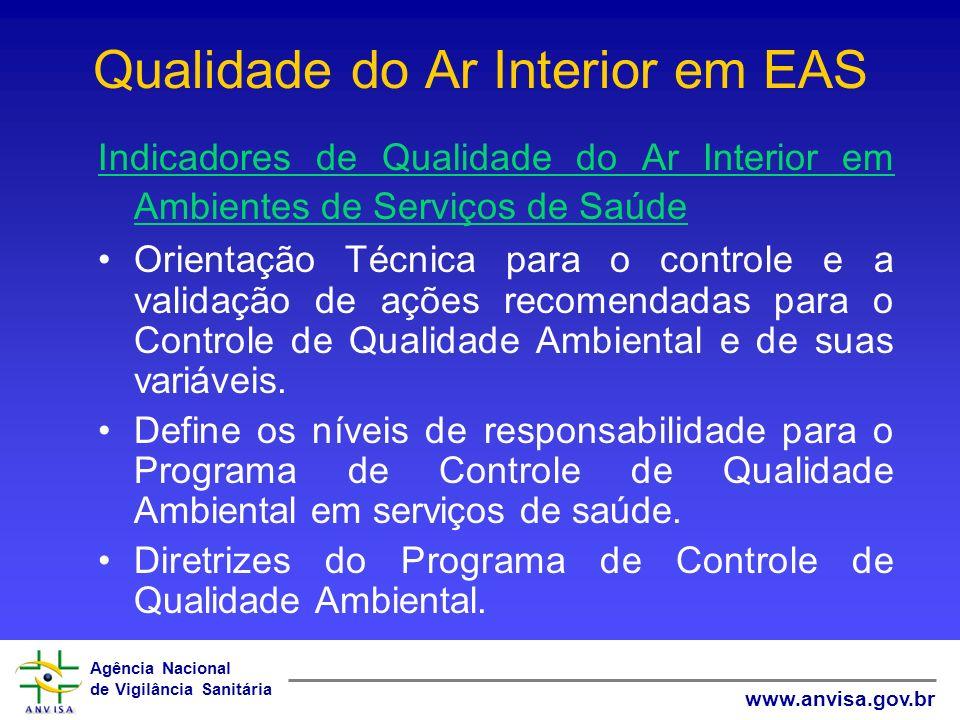 Agência Nacional de Vigilância Sanitária www.anvisa.gov.br Qualidade do Ar Interior em EAS Indicadores de Qualidade do Ar Interior em Ambientes de Ser