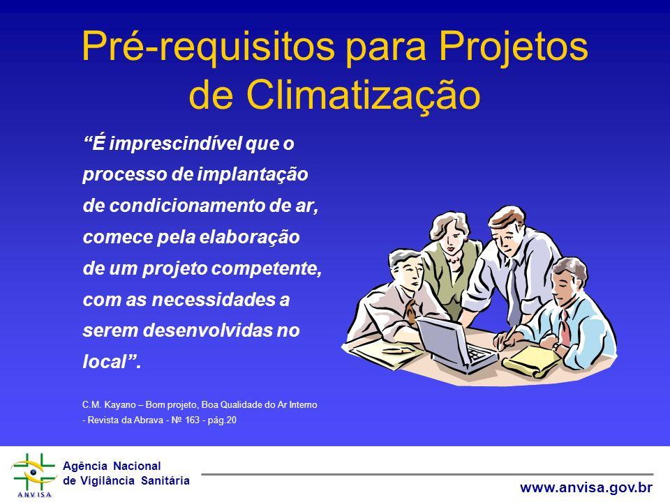 Agência Nacional de Vigilância Sanitária www.anvisa.gov.br Pré-requisitos para Projetos de Climatização É imprescindível que o processo de implantação