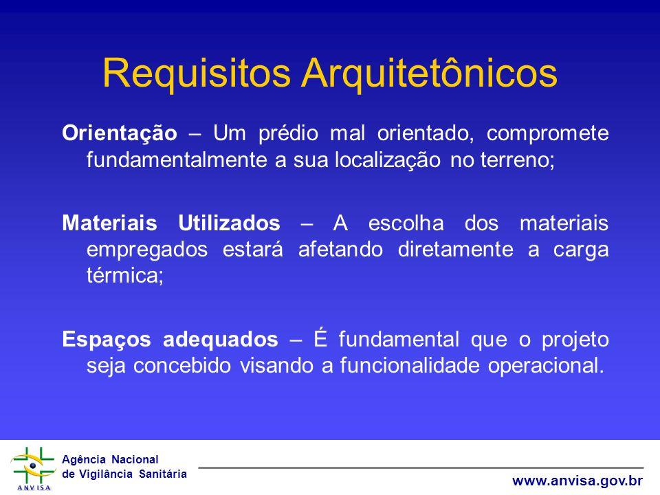 Agência Nacional de Vigilância Sanitária www.anvisa.gov.br Requisitos Arquitetônicos Orientação – Um prédio mal orientado, compromete fundamentalmente