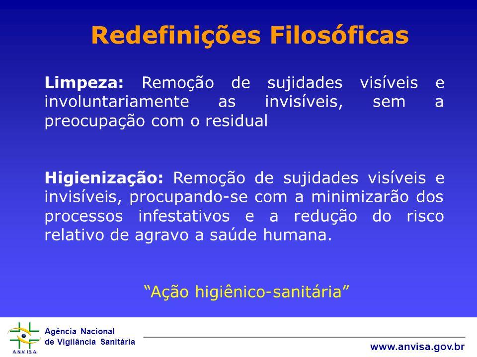 Agência Nacional de Vigilância Sanitária www.anvisa.gov.br Redefinições Filosóficas Limpeza: Remoção de sujidades visíveis e involuntariamente as invi