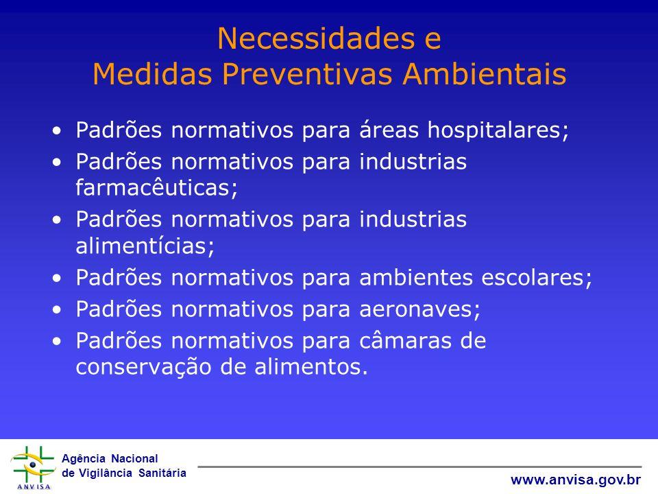 Agência Nacional de Vigilância Sanitária www.anvisa.gov.br Necessidades e Medidas Preventivas Ambientais Padrões normativos para áreas hospitalares; P