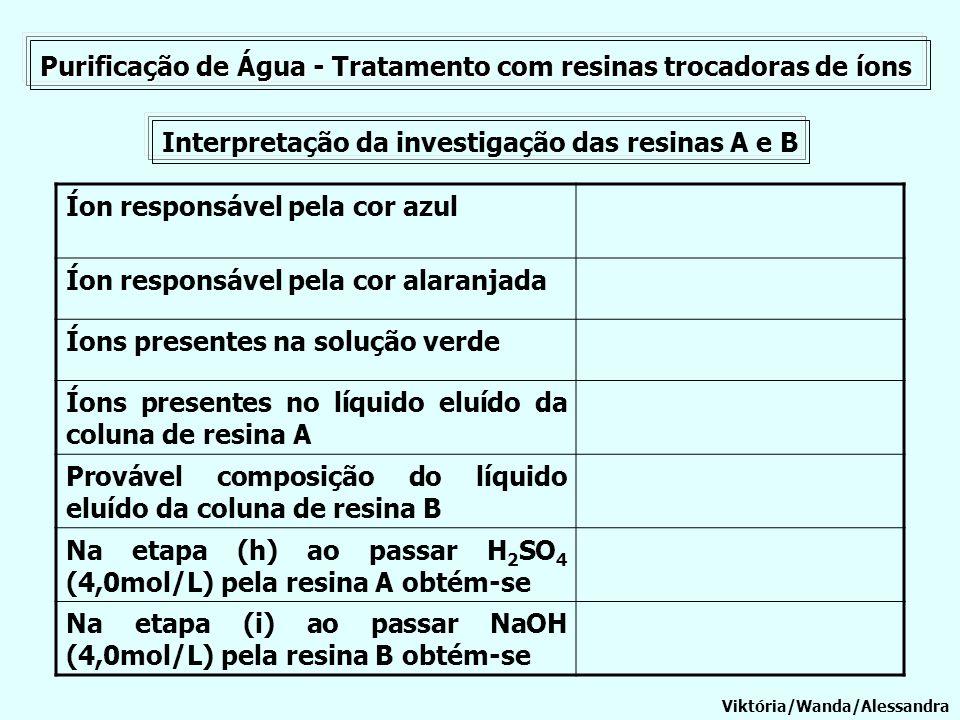 Purificação de Água - Tratamento com resinas trocadoras de íons Interpretação da investigação das resinas A e B Íon responsável pela cor azul Íon resp