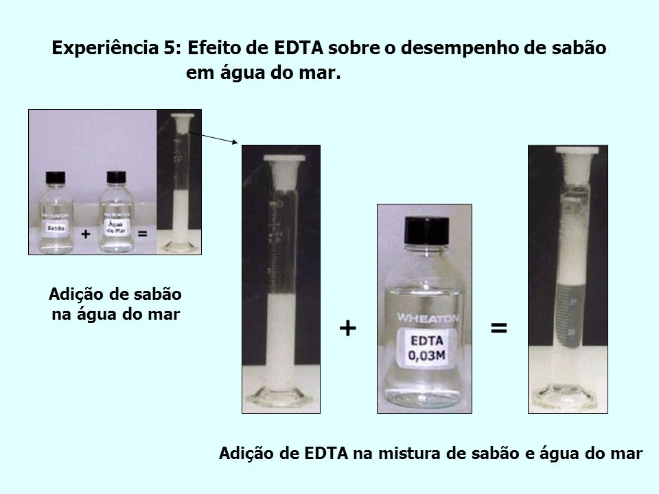 Experiência 5: Efeito de EDTA sobre o desempenho de sabão em água do mar. += Adição de sabão na água do mar Adição de EDTA na mistura de sabão e água