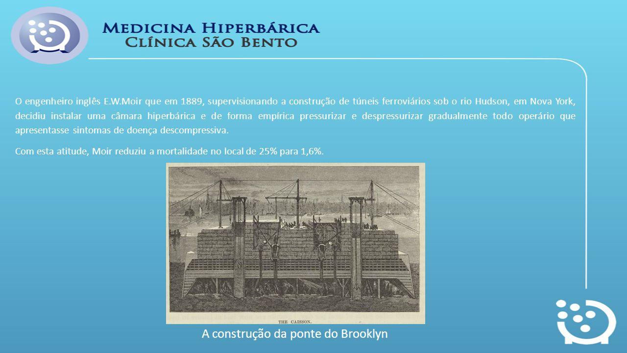 O engenheiro inglês E.W.Moir que em 1889, supervisionando a construção de túneis ferroviários sob o rio Hudson, em Nova York, decidiu instalar uma câm