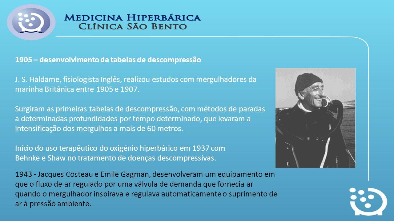 1905 – desenvolvimento da tabelas de descompressão J. S. Haldame, fisiologista Inglês, realizou estudos com mergulhadores da marinha Britânica entre 1