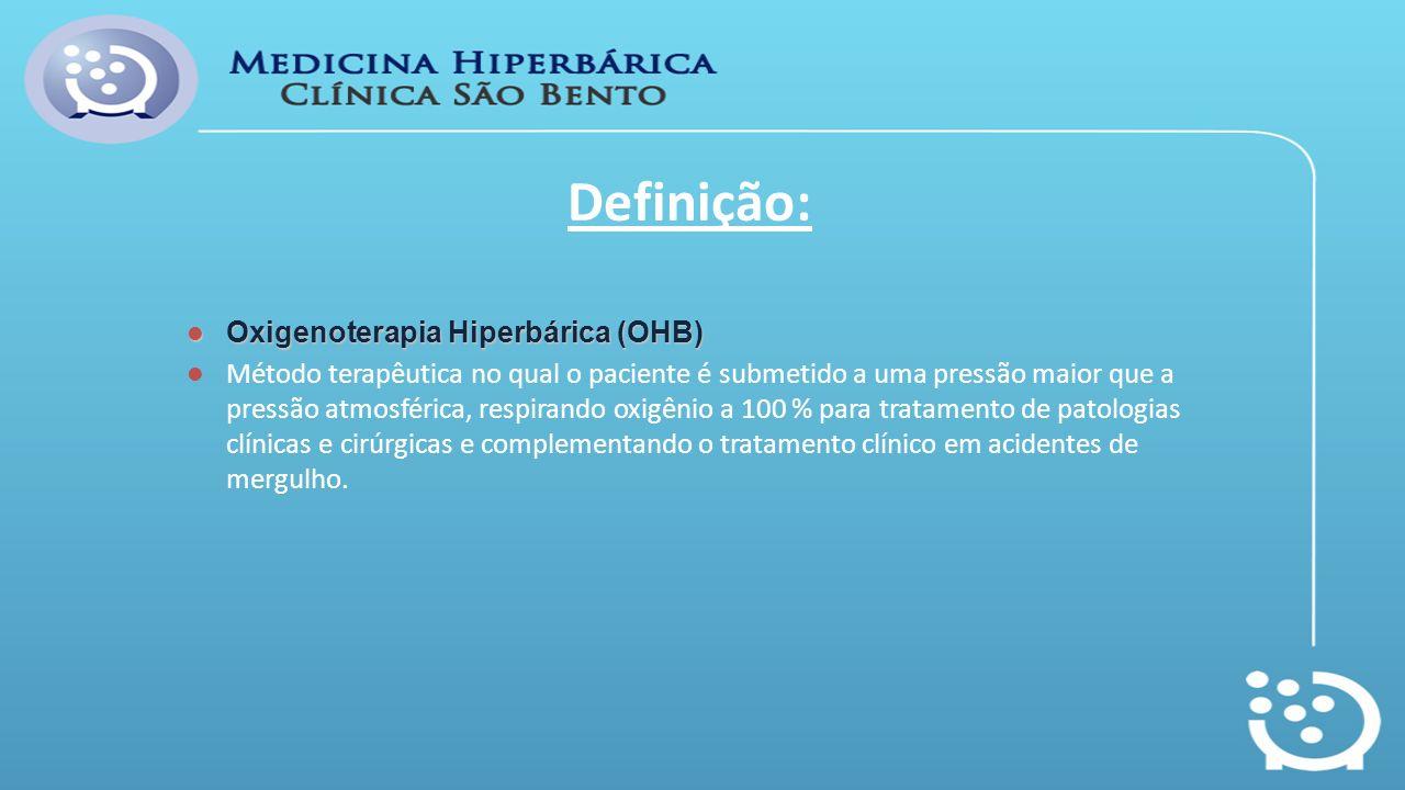 Definição: Oxigenoterapia Hiperbárica (OHB) Oxigenoterapia Hiperbárica (OHB) Método terapêutica no qual o paciente é submetido a uma pressão maior que