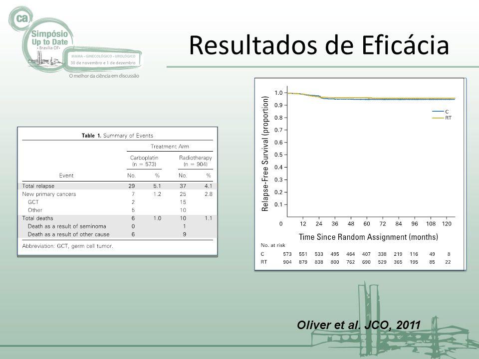 Resultados de Eficácia Oliver et al. JCO, 2011