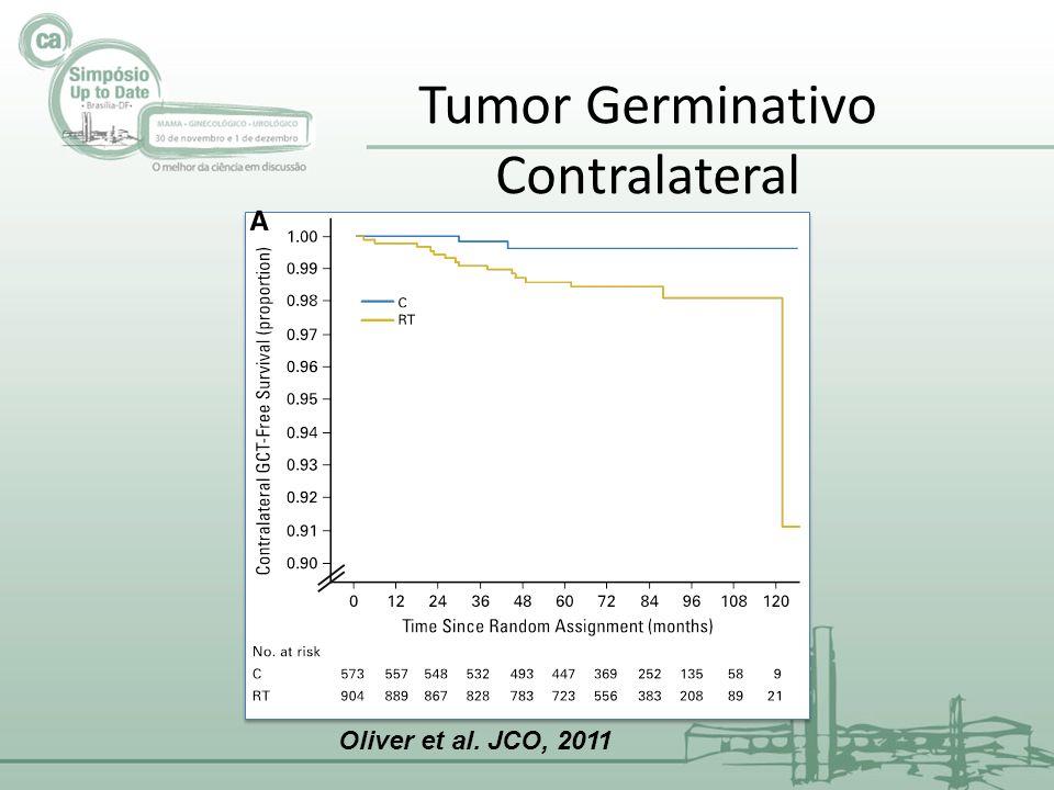 Tumor Germinativo Contralateral Oliver et al. JCO, 2011