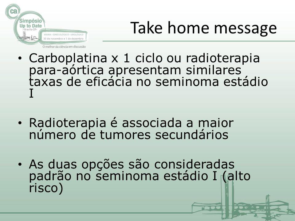 Take home message Carboplatina x 1 ciclo ou radioterapia para-aórtica apresentam similares taxas de eficácia no seminoma estádio I Radioterapia é asso