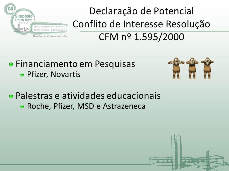 Declaração de Potencial Conflito de Interesse Resolução CFM nº 1.595/2000 Financiamento em Pesquisas Pfizer, Novartis Palestras e atividades educacion
