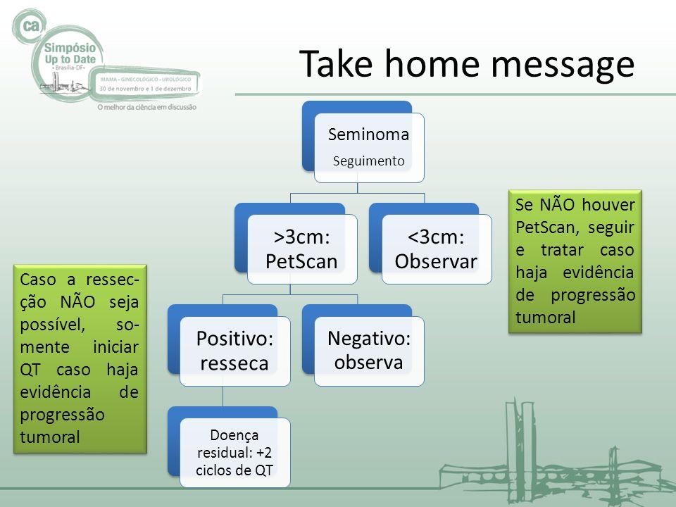 Take home message Seminoma Seguimento >3cm: PetScan Positivo: resseca Doença residual: +2 ciclos de QT Negativo: observa <3cm: Observar Caso a ressec-