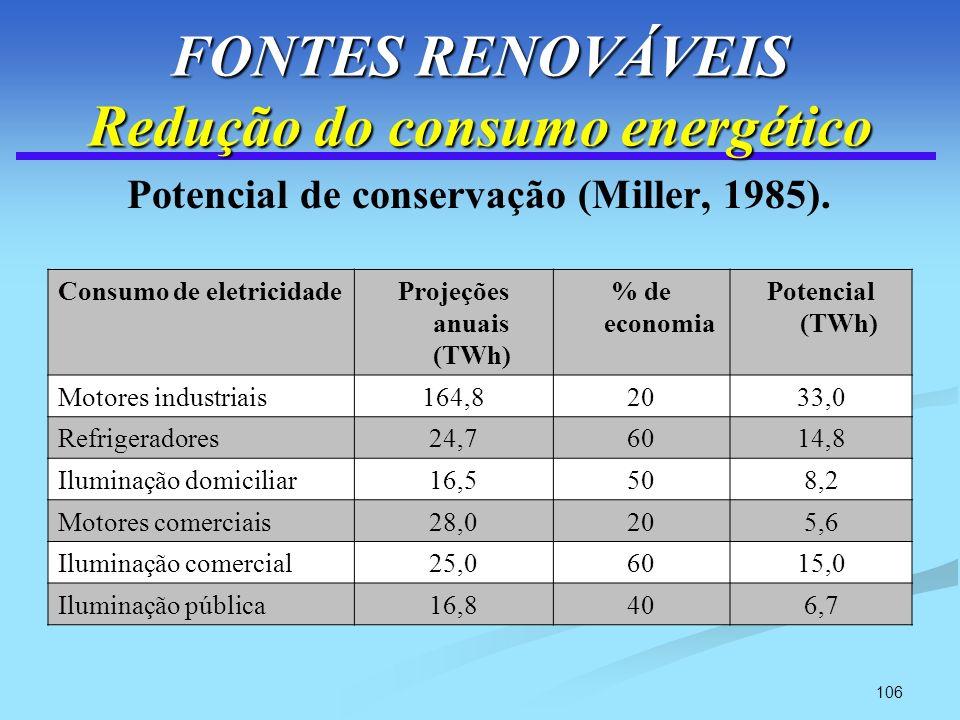 106 FONTES RENOVÁVEIS Redução do consumo energético Potencial de conservação (Miller, 1985). Consumo de eletricidadeProjeções anuais (TWh) % de econom