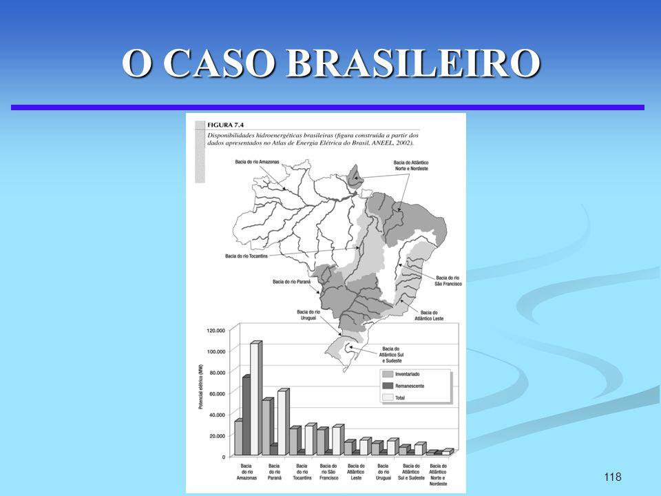 118 O CASO BRASILEIRO
