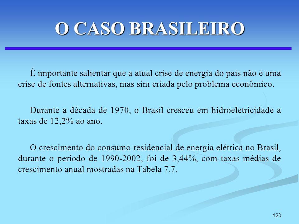 120 O CASO BRASILEIRO É importante salientar que a atual crise de energia do país não é uma crise de fontes alternativas, mas sim criada pelo problema
