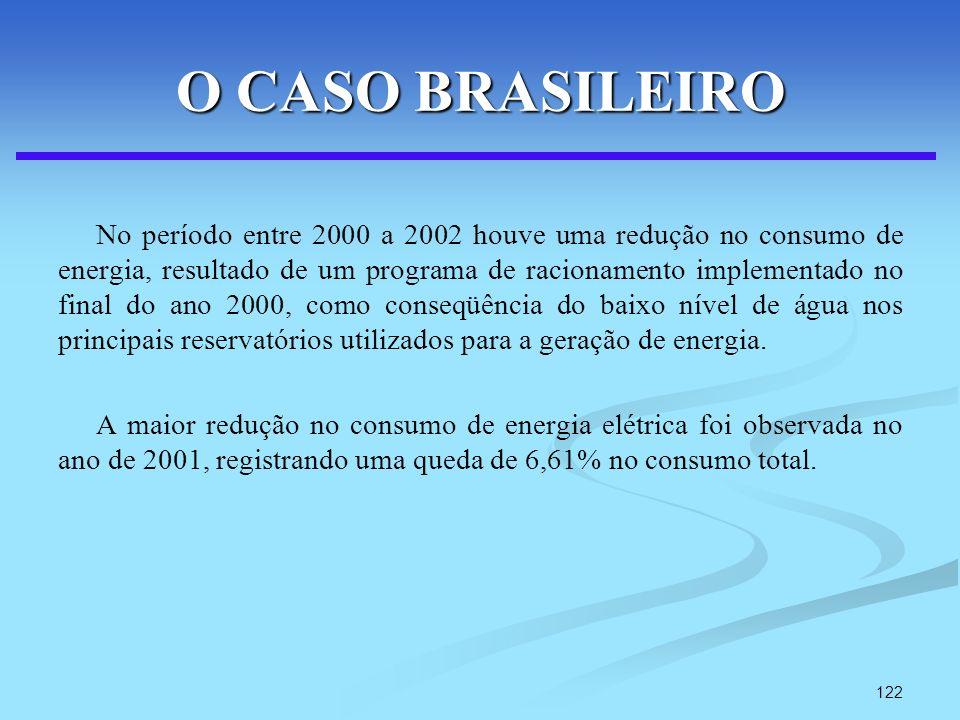 122 O CASO BRASILEIRO No período entre 2000 a 2002 houve uma redução no consumo de energia, resultado de um programa de racionamento implementado no f