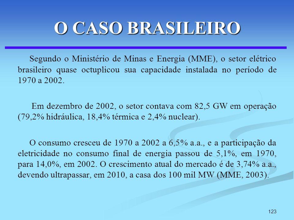 123 O CASO BRASILEIRO Segundo o Ministério de Minas e Energia (MME), o setor elétrico brasileiro quase octuplicou sua capacidade instalada no período