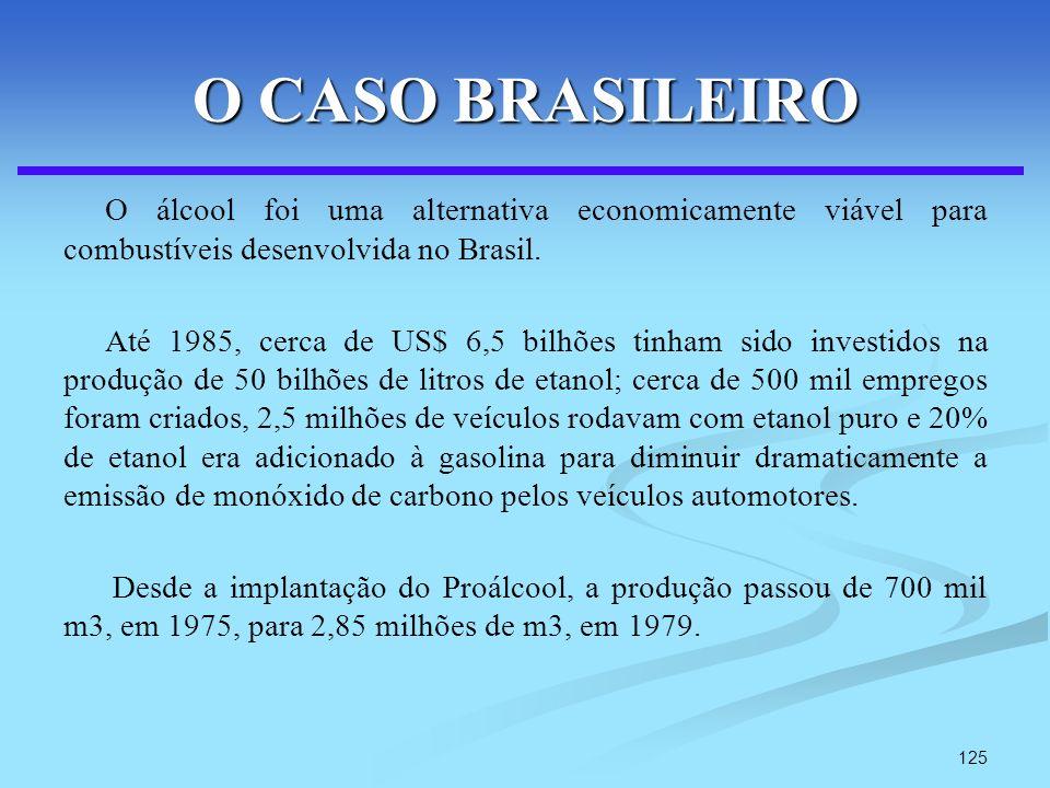 125 O CASO BRASILEIRO O álcool foi uma alternativa economicamente viável para combustíveis desenvolvida no Brasil. Até 1985, cerca de US$ 6,5 bilhões