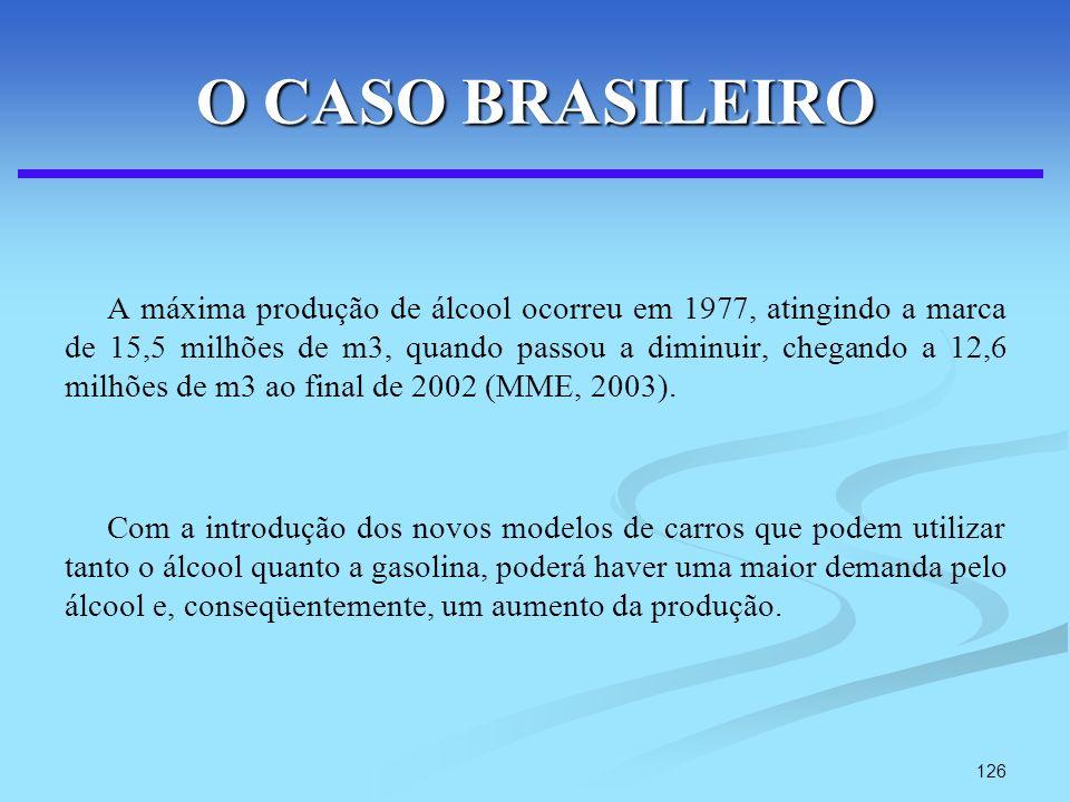 126 O CASO BRASILEIRO A máxima produção de álcool ocorreu em 1977, atingindo a marca de 15,5 milhões de m3, quando passou a diminuir, chegando a 12,6