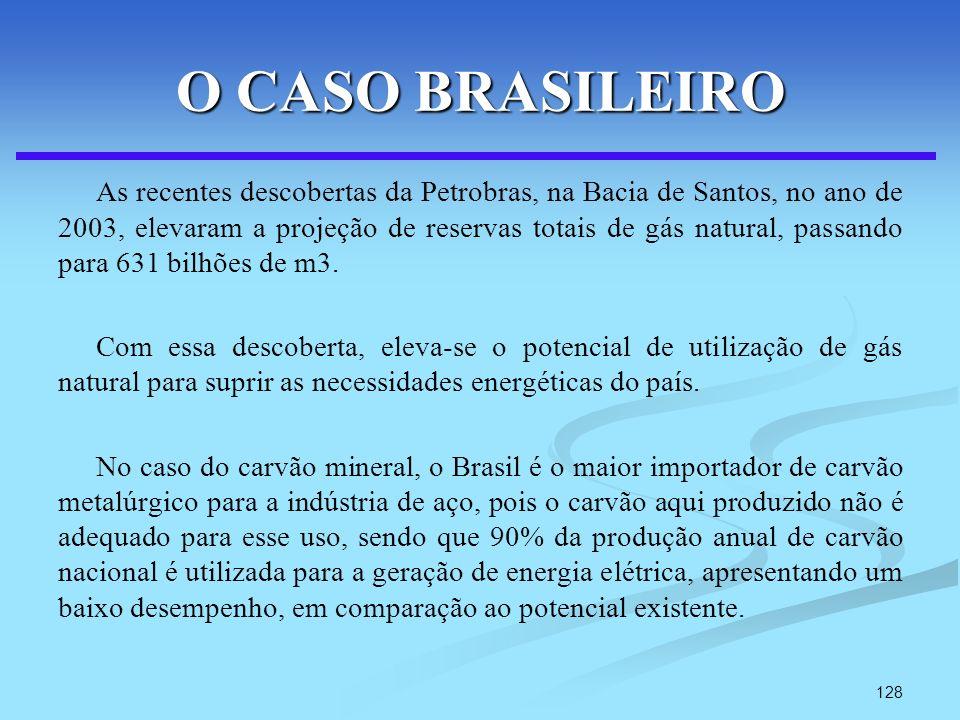 128 O CASO BRASILEIRO As recentes descobertas da Petrobras, na Bacia de Santos, no ano de 2003, elevaram a projeção de reservas totais de gás natural,