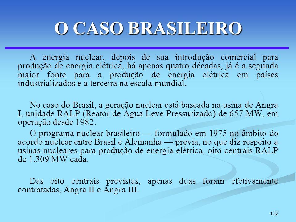 132 O CASO BRASILEIRO A energia nuclear, depois de sua introdução comercial para produção de energia elétrica, há apenas quatro décadas, já é a segund