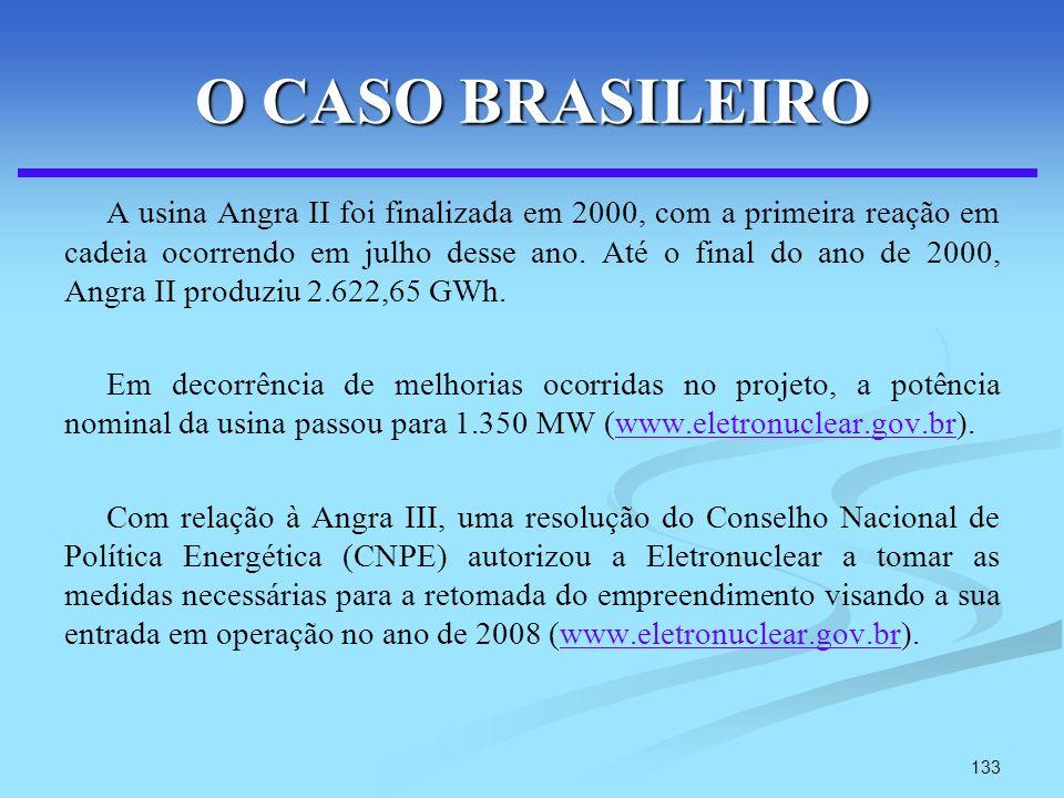 133 O CASO BRASILEIRO A usina Angra II foi finalizada em 2000, com a primeira reação em cadeia ocorrendo em julho desse ano. Até o final do ano de 200