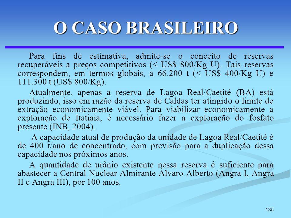 135 O CASO BRASILEIRO Para fins de estimativa, admite-se o conceito de reservas recuperáveis a preços competitivos (< US$ 800/Kg U). Tais reservas cor