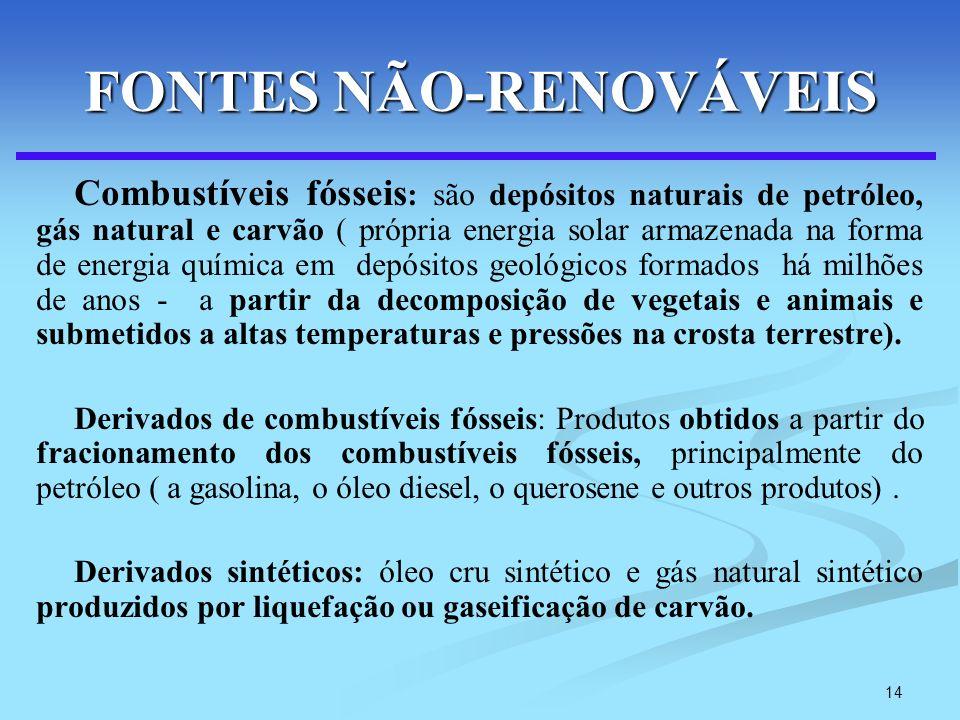 14 FONTES NÃO-RENOVÁVEIS Combustíveis fósseis : são depósitos naturais de petróleo, gás natural e carvão ( própria energia solar armazenada na forma d