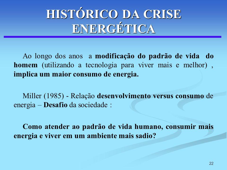 22 HISTÓRICO DA CRISE ENERGÉTICA Ao longo dos anos a modificação do padrão de vida do homem (utilizando a tecnologia para viver mais e melhor), implic