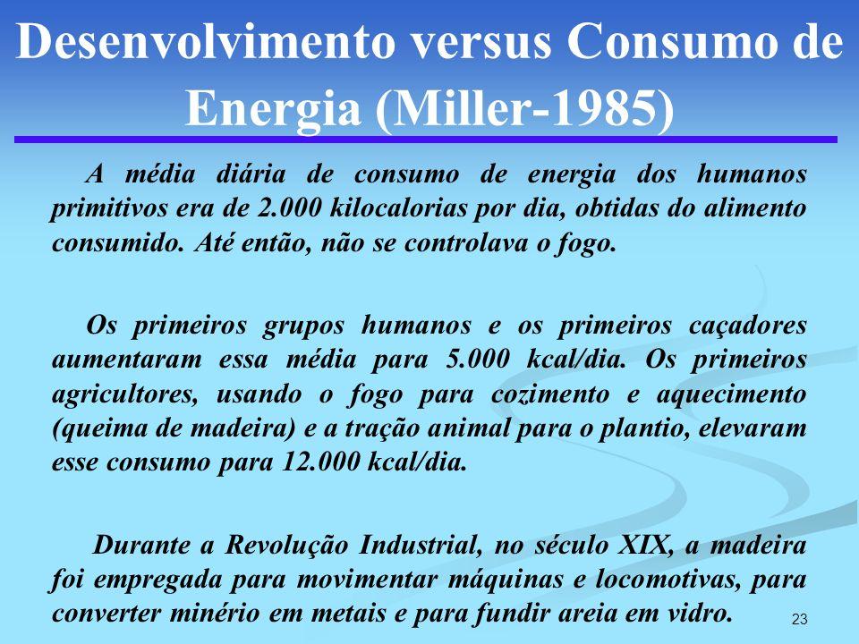 23 Desenvolvimento versus Consumo de Energia (Miller-1985) A média diária de consumo de energia dos humanos primitivos era de 2.000 kilocalorias por d