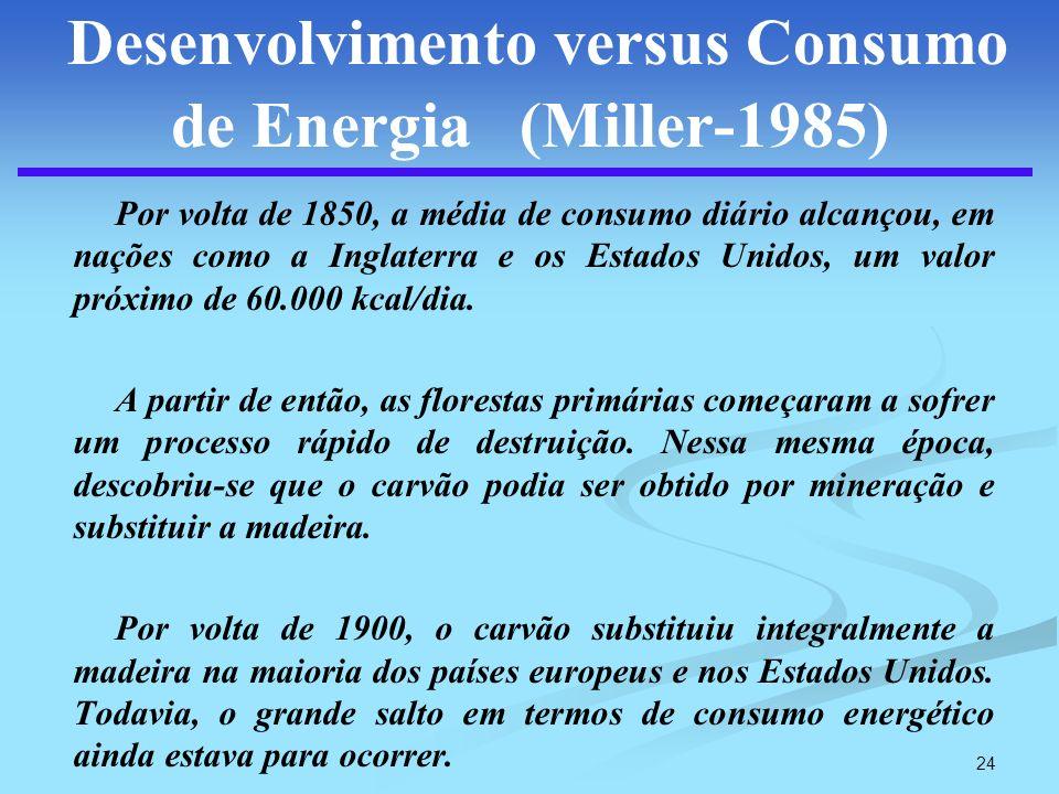 24 Desenvolvimento versus Consumo de Energia (Miller-1985) Por volta de 1850, a média de consumo diário alcançou, em nações como a Inglaterra e os Est
