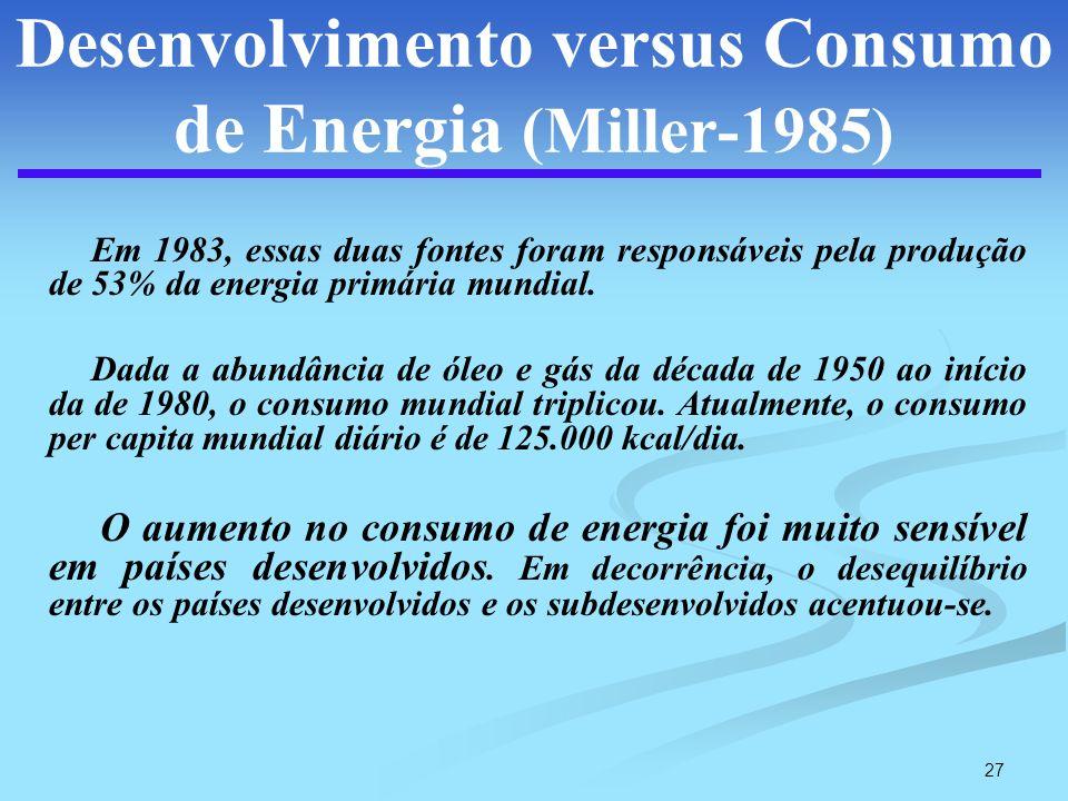 27 Desenvolvimento versus Consumo de Energia (Miller-1985) Em 1983, essas duas fontes foram responsáveis pela produção de 53% da energia primária mund