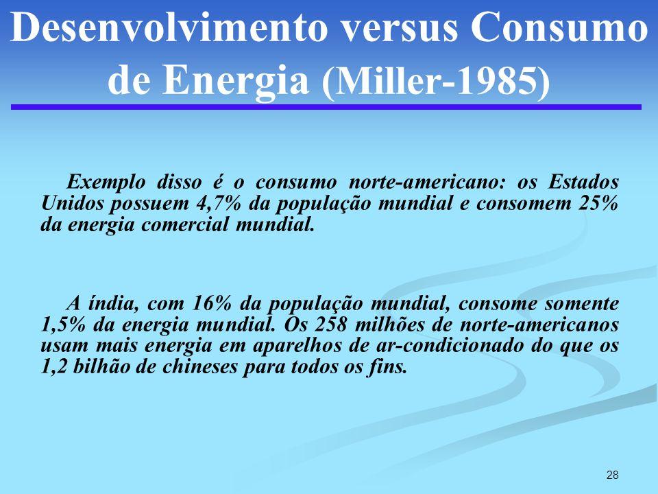 28 Desenvolvimento versus Consumo de Energia (Miller-1985) Exemplo disso é o consumo norte-americano: os Estados Unidos possuem 4,7% da população mund