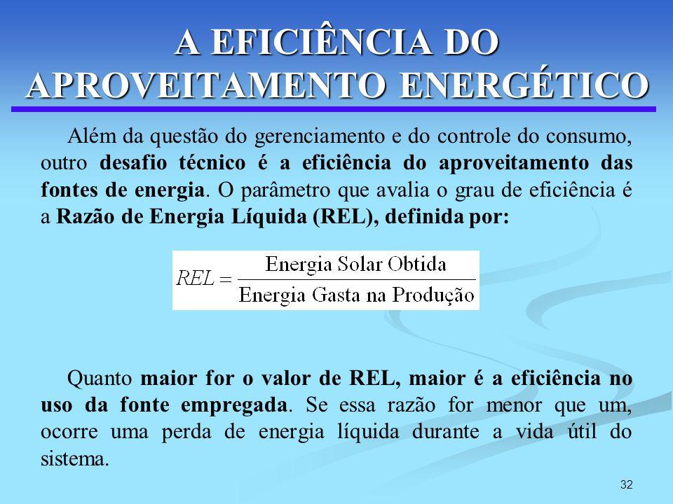 32 A EFICIÊNCIA DO APROVEITAMENTO ENERGÉTICO Além da questão do gerenciamento e do controle do consumo, outro desafio técnico é a eficiência do aprove