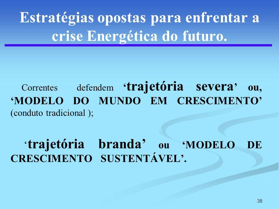 38 Estratégias opostas para enfrentar a crise Energética do futuro. Correntes defendem trajetória severa ou, MODELO DO MUNDO EM CRESCIMENTO (conduto t