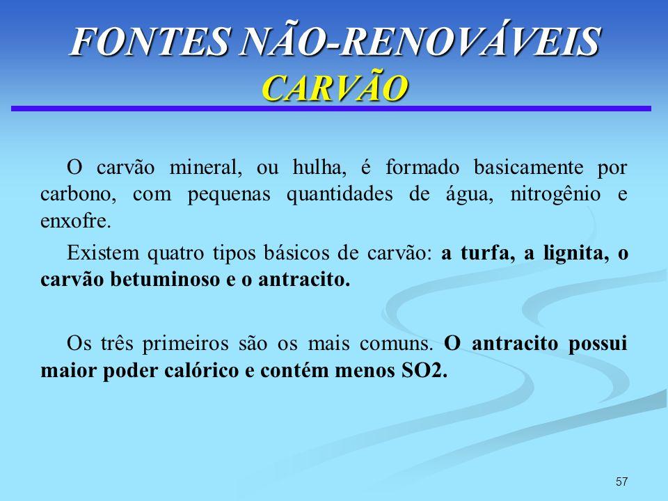 57 FONTES NÃO-RENOVÁVEIS CARVÃO O carvão mineral, ou hulha, é formado basicamente por carbono, com pequenas quantidades de água, nitrogênio e enxofre.